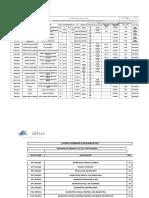 HD0141201-XE0I3-GD18034 Tabla de Comunicaciones Rio Anaco II 20 Rev 0