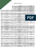 1 - Calendario Regional Escoteiros Sp 2016 Versao 1 30092015