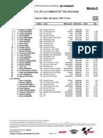 Moto3 Classification