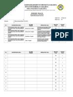 Form Kisi-kisi Soal US 43 2014_15.doc