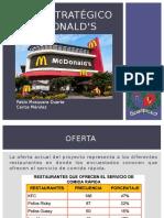 Proyectos Mcdonald's