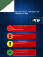 Planeación estratégica - Exposición