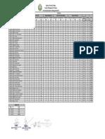 PGDM - Results