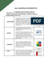 WebQuest sobre SEGURIDAD INFORMÁTICA