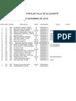 RESULTADOS ALCAUDETE 2015