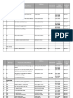 List of 95 properties in LPC backlog