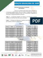 Regulamento do judô Brasil