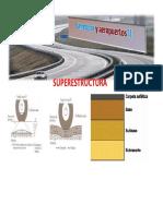 Superestructura Formato PDF