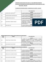 publicacion evaluacion 001 (1) - CAS ADMINISTRATIVO.pdf