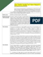 Huellas Destructivas de La Agricultura Comercial en El Paisaje Del Valle Del Cauca
