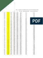 Pile Design Sheet - ROC OIL