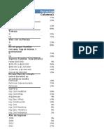 KPI Capacidad Emprendedora RCV