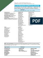 162qcap91_par12_Citocromi e Interazioni Farmacologiche