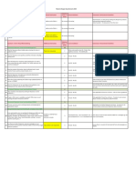 Mystery Shopper Questionnaire_inc. Guidelines for Demo Staff