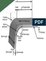 Bending Diagram