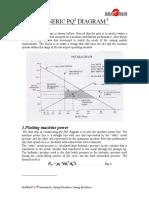 Generic Pq2 Diagram