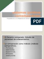 Sistemas Jurídicos Contemporáneos - Intro