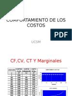 Comportamiento de Los Costos presentacion