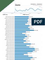 Analytics Www.recursosparamaestrospr.ning.Com 20100316-20100415 Visits Report)