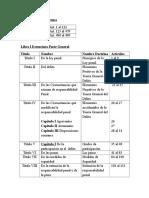 Código Penal Estructura