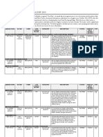 Los Angeles Food Policy Tracker 2015