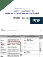 MEC3 A2013 Bc02 Surfaces