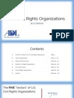 U.S. Civil Rights Organizations at a Glance