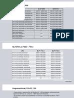 Firmware S71200 y TIA Portal