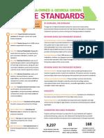 science standards fact sheet