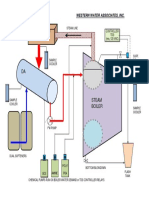 wwa boiler chemical injection