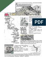 Los Incas, Conquista del Perú, Fundación de Lima, Creación del Virreinato del Perú