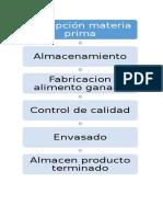 fabricacion alimento ganado.docx