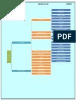 Mapa Nif Diego Oswaldo