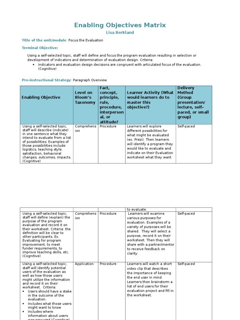 Berkland Eo Matrix Evaluation Cognition