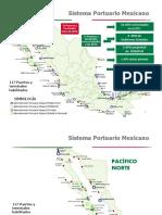 Sistema Portuario de México