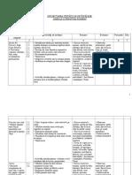 3 Proiectarea Unitatilor de Invatare