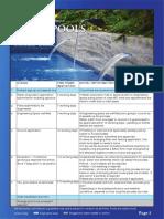 Process Guide 1