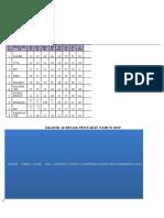 Data 10 Besar Penyakit Igd 2015