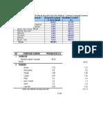 1. Data Perencanaan NTT 2020 (BAU) New