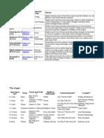 MuriumFatima_2335_12364_3-erikson theory of development.doc
