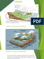 Hidrología subterránea
