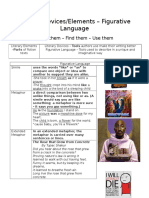 literary devices master sheet