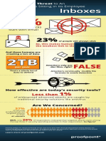Email Greatest Advanced Threat Infographic