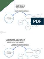 Guía Para El Diseño de La Instrucción Bajo La Alineación Constructiva