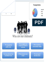 demographic profile 1