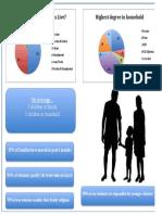 demographic profile 2