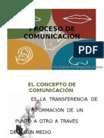 Dipositivas sobre comunicación organizacional