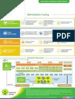SDDC- SDN Solution Testing