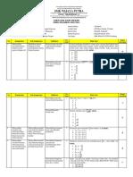 kartu-soal-ujian-sekolah-2010-2011-tkr