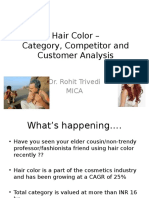 Hair Color in India
